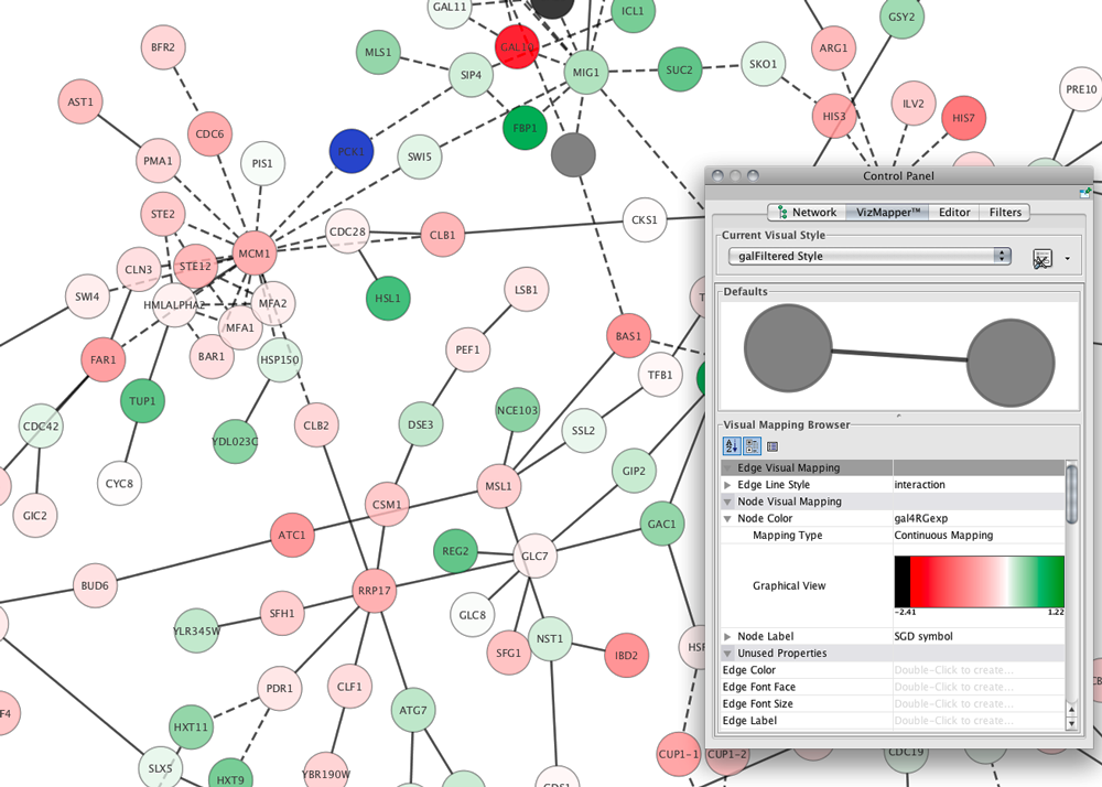 Cytoscape an open source platform for complex network Open source diagram tool